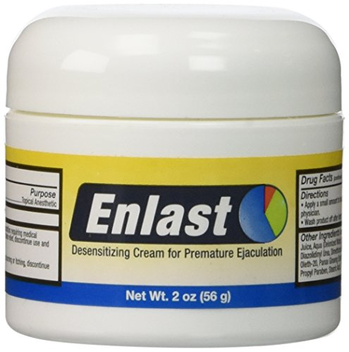 Enlast Premature Ejaculation Cream Review